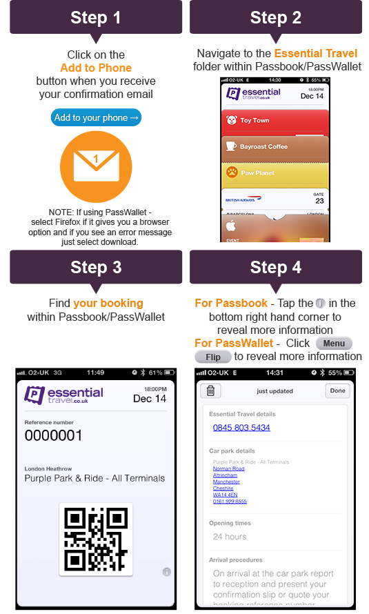 Step-by-Step Passbook Guide
