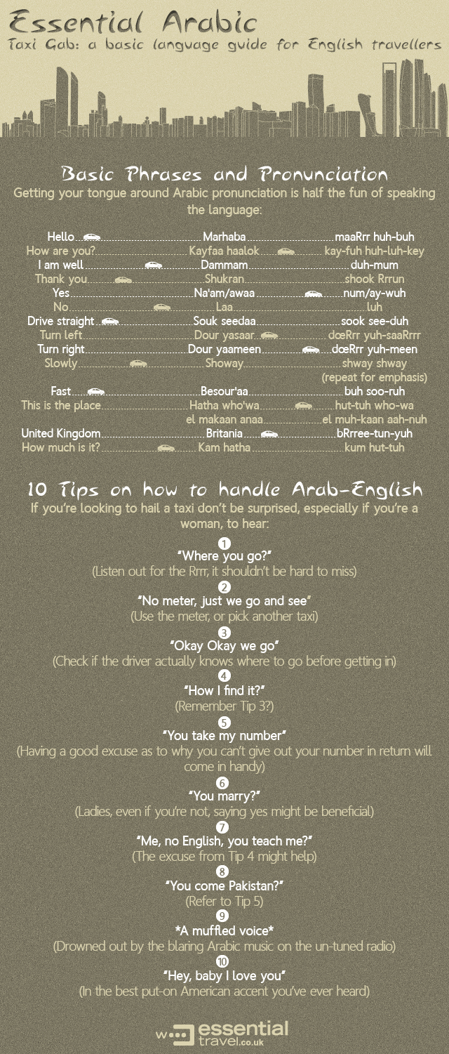 Arabic Language Guide